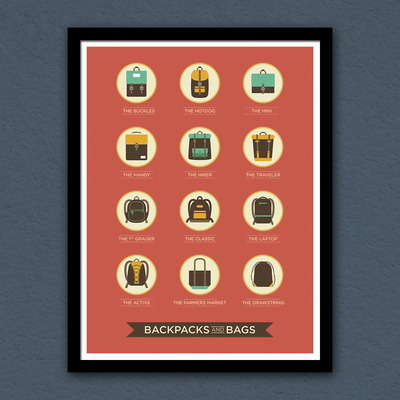 Backpacks and bags poster