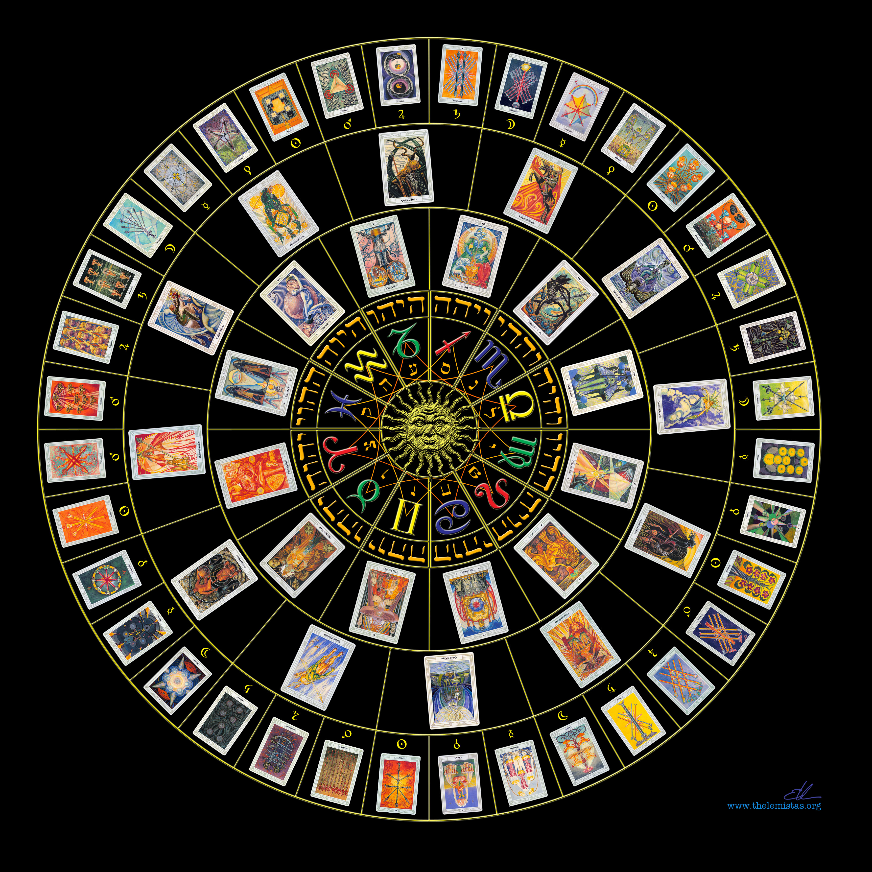 Natal Chart Active Transits Tarot Reading Kongo Kosmo 7