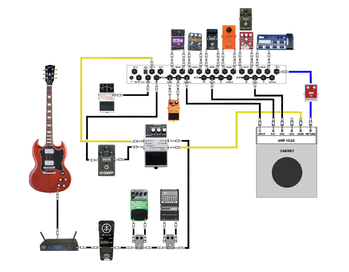 Moen Gec9 Commander Guitar Effects Pedal Looper And Control Steel Wiring Diagram Station Thumbnail