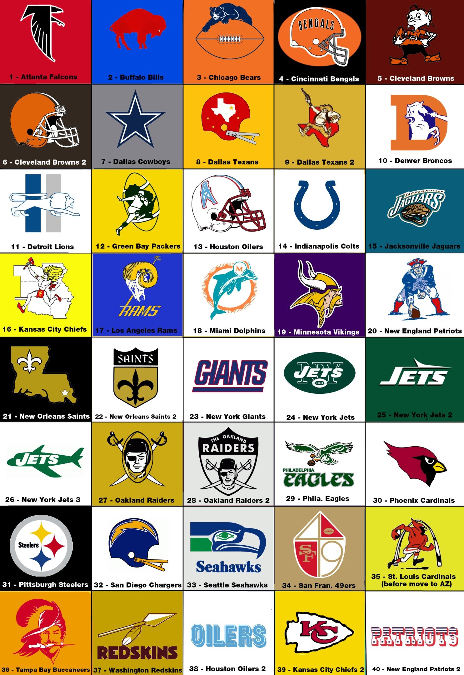 Football team logos and names