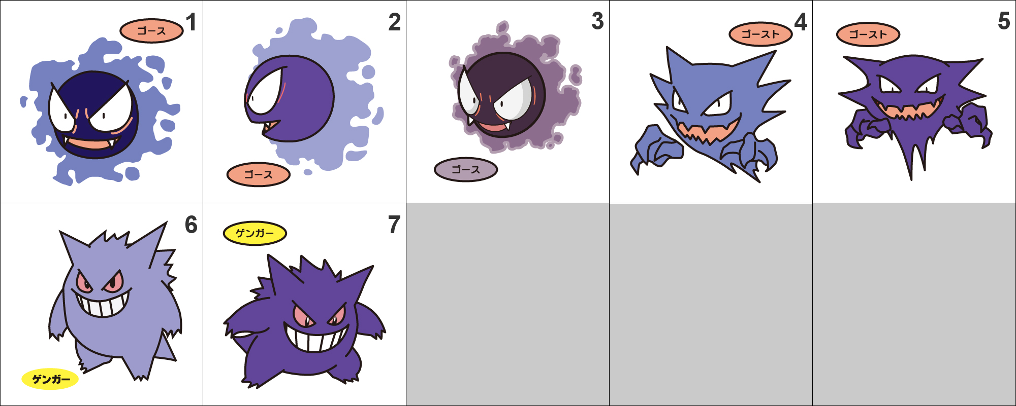 86dd2d78 092, 093, 094 Gastly, Haunter, Gengar Pan Stickers Pokemon on Storenvy