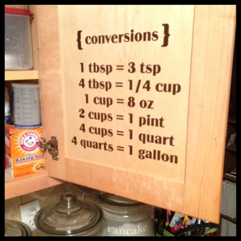 Kitchen Conversions 1 Tbsp 3 Tsp 4 Tbsp 1 4 Cup 1 Cup 8 Oz 2 Cups 1 Pint 4 Cups 1